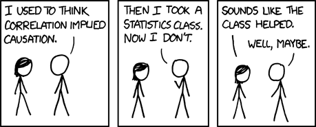 xkcdcorrelation