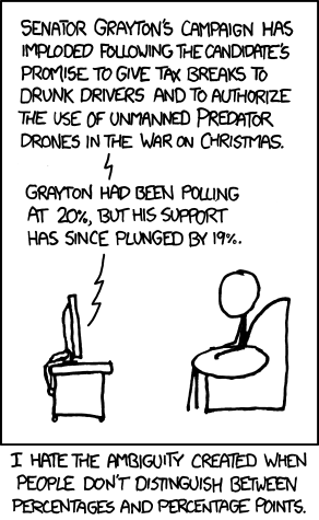 xkcdpercentage_points