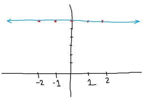 linearquintic