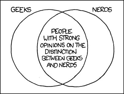 Venn Diagrams Mean Green Math