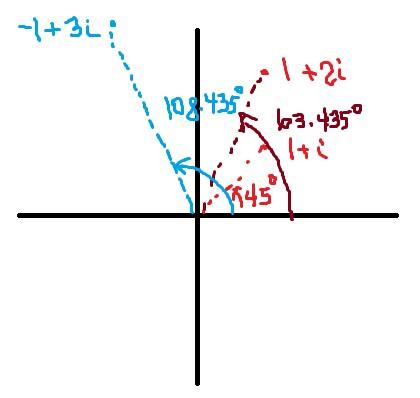 complex plane 3