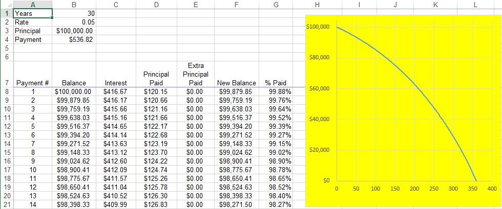Exponential Growth And Decay Part  Amortization Tables  Mean