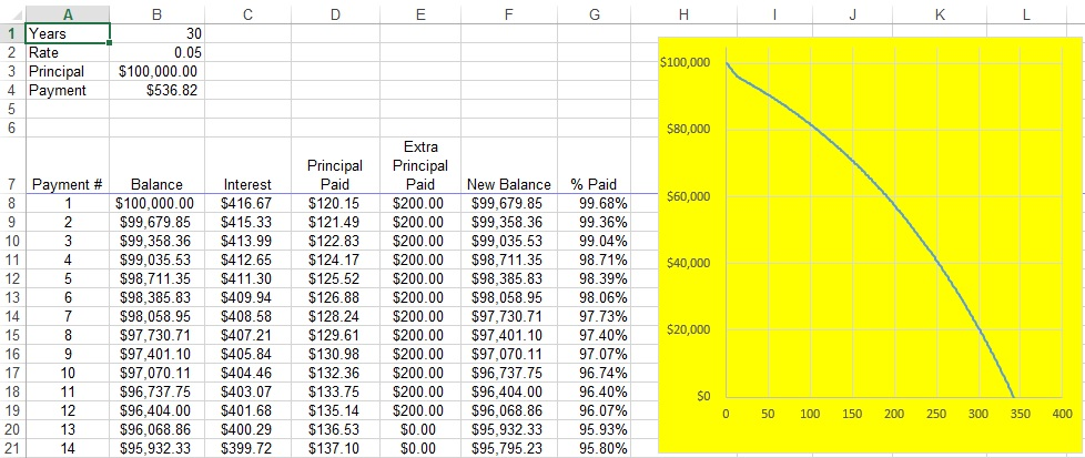 Exponential growth and decay (Part 9): Amortization tables ... Exponential Growth And Decay Tables