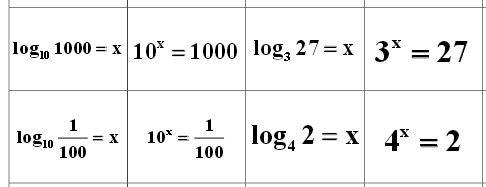 logarithm1