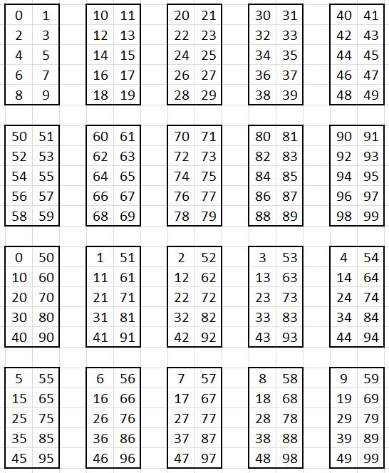 decimal magic trick