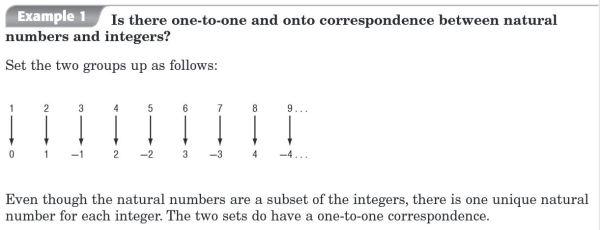 countable infinity 2