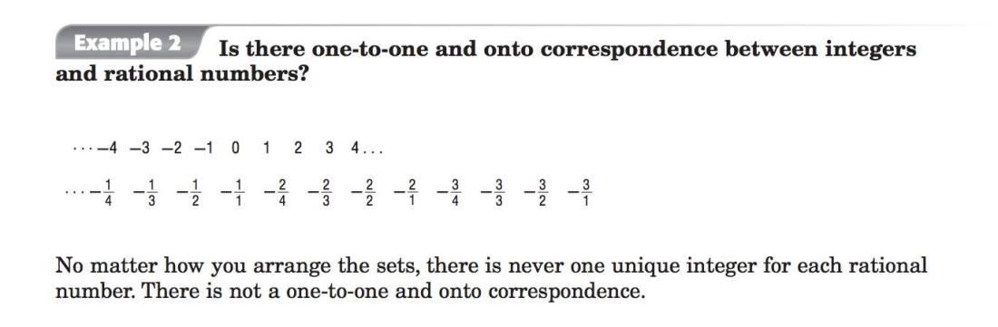 countable infinity