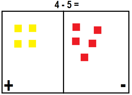 algebratile1