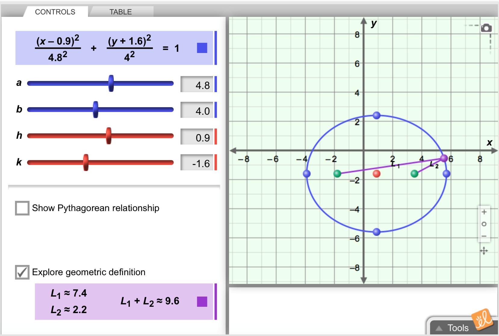 best math aids com images on pinterest worksheets alge writing equations of ellipses best best. Black Bedroom Furniture Sets. Home Design Ideas