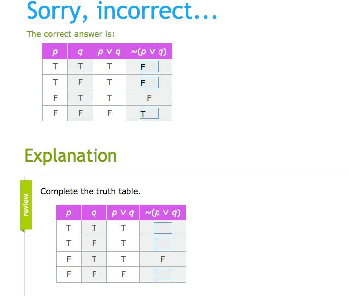 Truth Tables Khan Academy